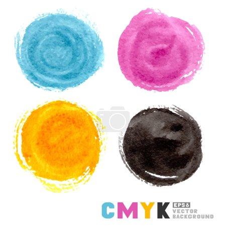 Watercolor paint circles.