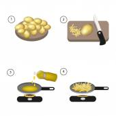 Step by step recipe of fried potatoes