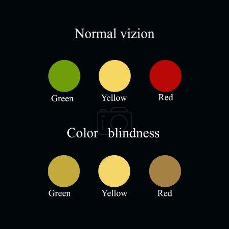Color blindness. Eye color perception. Vector illustration on a black background