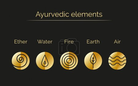 Illustration for Ayurveda vector illustration with gold texture. Ayurvedic elements: water, fire, air, earth, ether. Ayurvedic symbols in linear style. Alternative medicine. Infographic with flat icons. - Royalty Free Image