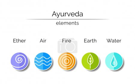 Illustration for Ayurveda vector illustration. Ayurvedic elements: water, fire, air, earth, ether. Ayurvedic symbols in linear style. Alternative medicine. Infographic with flat icons. Healthy life. Indian medicine. - Royalty Free Image