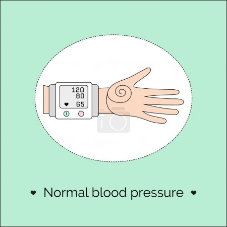 Screen of automatic sphygmomanometer with indicators of normal blood pressure and heart rate.
