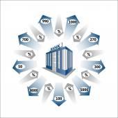 Infographics: Bank Loans as a cash flow