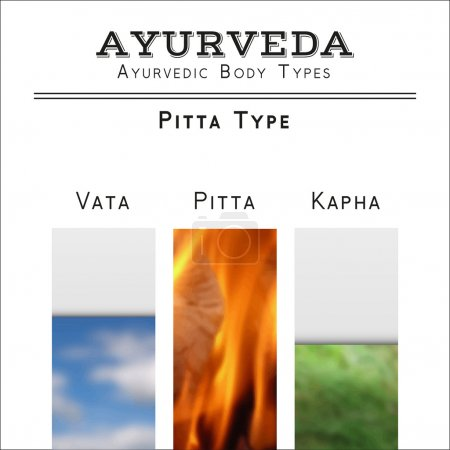 Illustration for Ayurveda vector illustration. Ayurveda doshas. Vata, pitta, kapha doshas as air, fire and plants. Ayurvedic body types. Ayurvedic infographic. Harmony with nature. Alternative medicine. - Royalty Free Image