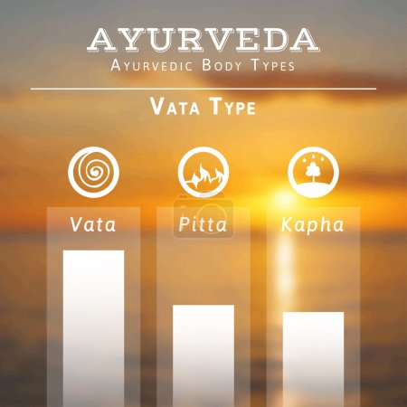 Illustration for Ayurveda vector illustration. Ayurveda doshas. Vata, pitta, kapha doshas in white and gold colors - Royalty Free Image