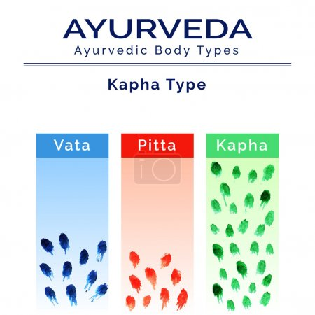 Illustration for Ayurveda vector illustration. Ayurveda doshas in watercolor texture. Vata, pitta, kapha doshas in different colors - Royalty Free Image