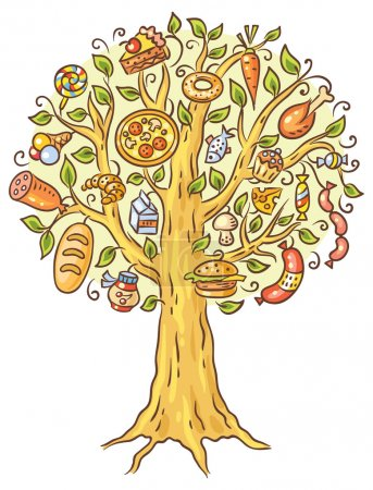 Cartoon drawing of lots of ready-made food growing on tree