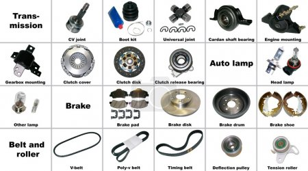 The most popular spare parts of the transmission car.