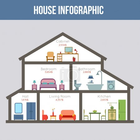House infographic.