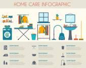 Pokoj s různými domácími pracemi ikon