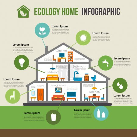 Illustration for Eco-friendly home infographic. Ecology green house. House in cut. Detailed modern house interior. Rooms with furniture. Flat style vector illustration - Royalty Free Image