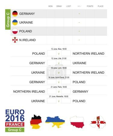 Football  2016, Group C, Europe Football 2016 Match Schedule