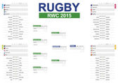 Rugby 2015, RWC 2015 Match Schedule, all matches, time and place