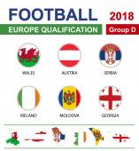 Football 2018 Europe Qualification Group D