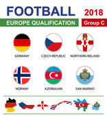 Football 2018 Europe Qualification Group C