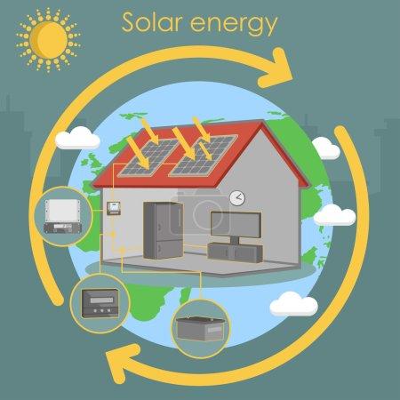 Illustration for Solar energy house panel scheme isometric - Royalty Free Image