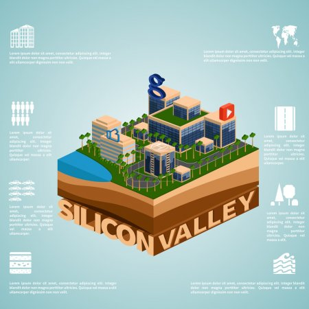 Illustration for Silicon Valley. Set of detailed isometric vector.   Infographics EPS 8. - Royalty Free Image