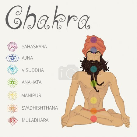 Illustration for Yoga. Energy centers of the human (The Hindu). Chakra - Royalty Free Image