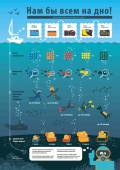 InInfografika compares camera for snorkeling recreation travel Cameras Canon Nikon Sony Olympus Pentax Criteria: the number of megapixels optical zoom depth of immersion with cameras price