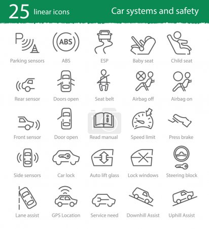 car interface and electronic safety systems