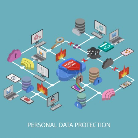 Illustration for Data protection and safe work. Flat design isometric EPS10 - Royalty Free Image