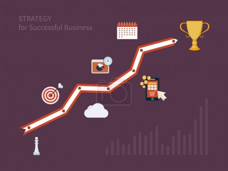 Planning and strategy for successful business