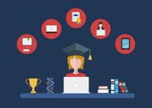 Icons set of distance education