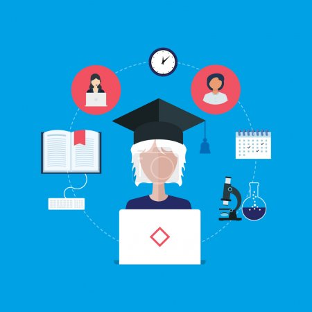 Icons set of online education