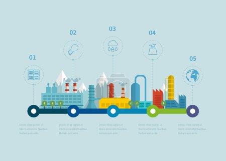 Illustration pour Usine industrielle bâtiments illustration chronologie éléments infographiques design plat . - image libre de droit