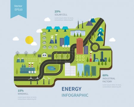 Illustration for Flat green energy, ecology, eco, clean planet, urban landscape and industrial factory buildings concept vector icon banners template set. Infographic energy template design - Royalty Free Image