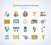 set of online education and training