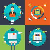 online education and e-learning