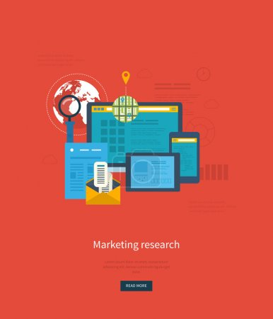 concept for marketing research