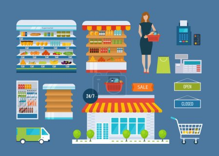 Woman, store and shopping shelves, cart and basket