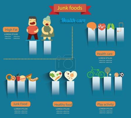 Junk food and Healthy Food.illustration vector