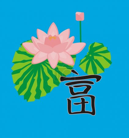 Lotus and Chinese character  Wealth