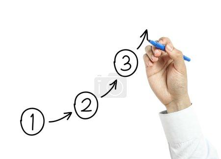 Businessman drawing steps concept