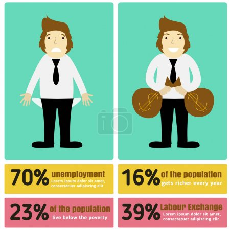 Infographic illustration of wealth and poverty