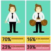 Infographic illustration of wealth and poverty One man standing with two bags of money The other man standing with empty pockets turned inside out and unhappy face