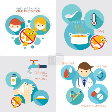 Health and Sanitation Infographics
