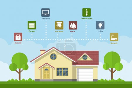 Illustration for Smart home technology. Fkat style concept of a smart home system with centralized control. Infographic template. - Royalty Free Image