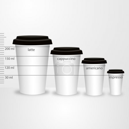 Plastic takeaway coffee cups