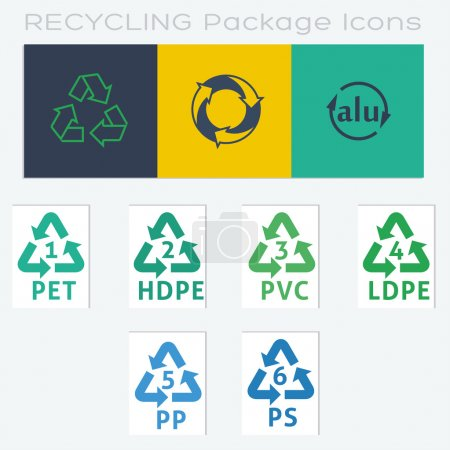 9 Recycle Packaging Symbols