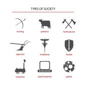 Set of sociology icons featuring society types