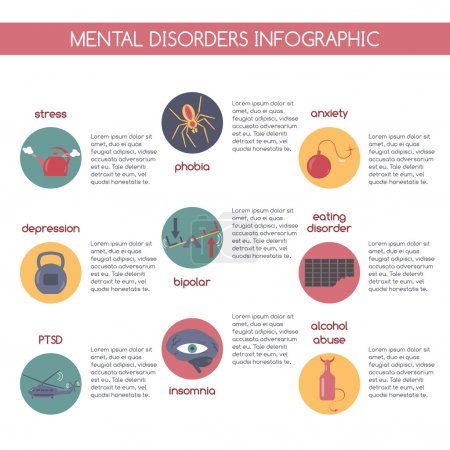Modern flat style infographic on most common mental disorders
