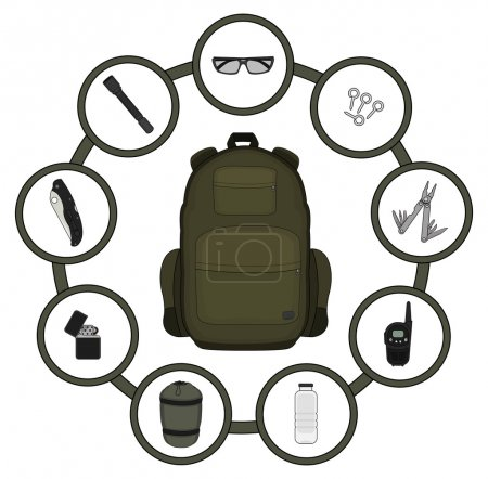 Illustration for Traveler backpack contents. Tourism objects in round frame. Vector clip art illustrations isolated on white - Royalty Free Image