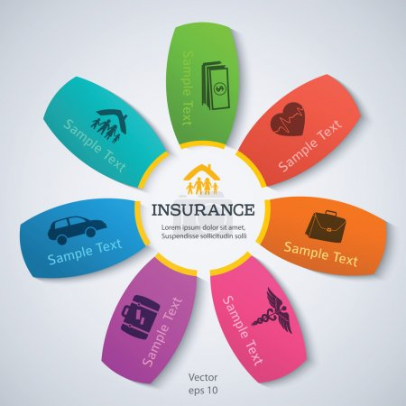 Illustration for Modern Design style infographic of different kinds of insurance. Vector illustration eps 10. Can be used for infographics template, chart process the insurance company, business service steps options - Royalty Free Image