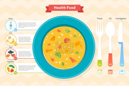 Diet infographic, chart and icons, healthy food