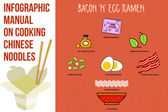 Chinese noodles with meat seafood vegetables and mushrooms in paper boxes Ingredients for noodles wok Web graphics banners advertisements brochures food menu Isolated on a white background