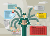 Russian Customs Service infographic Kntejner weigh report Wo